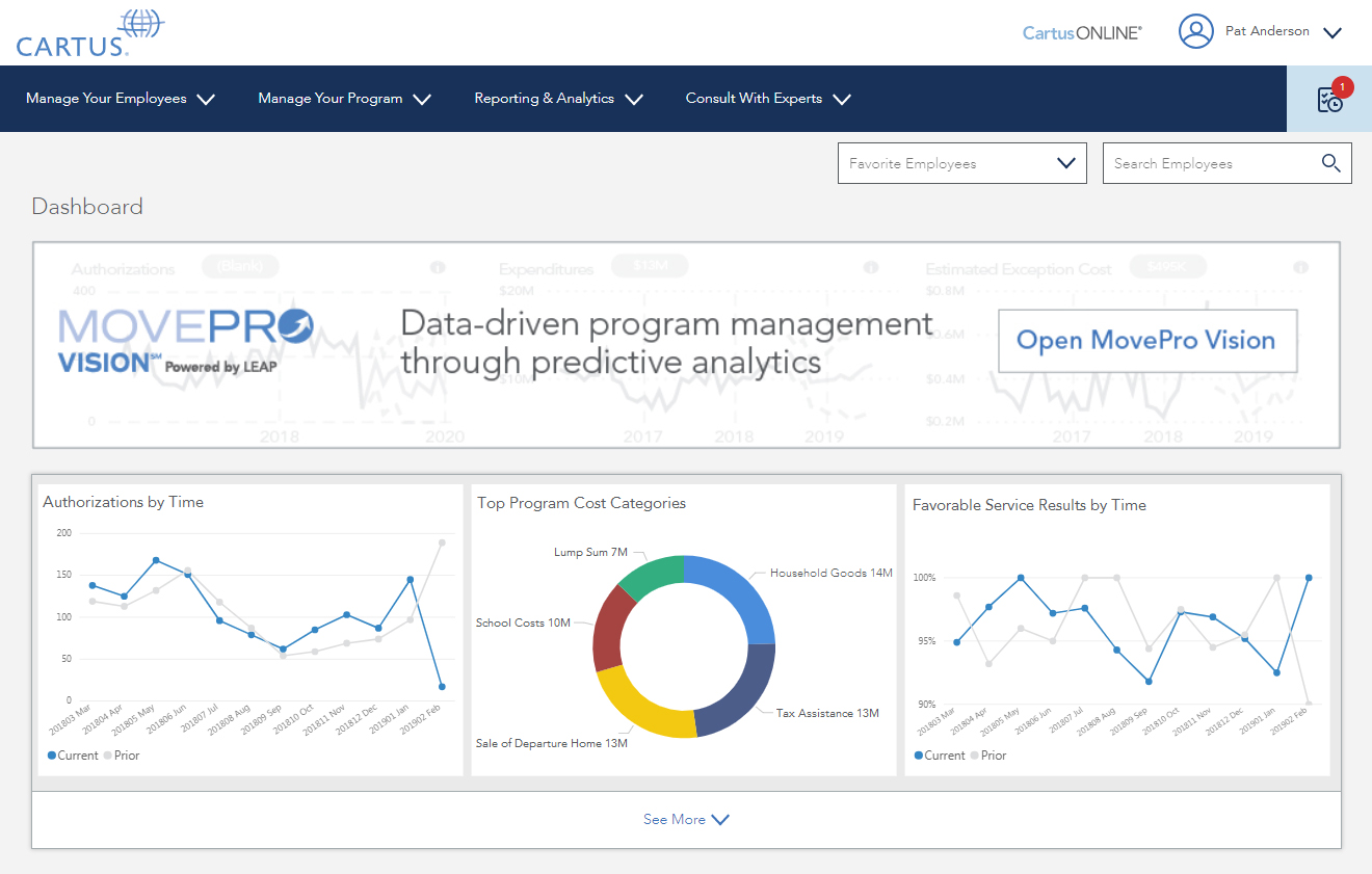 The reinvigorated client interface in CartusOnline offers users a fresh, streamlined experience with advanced analytics at their fingertips. (Example above)
