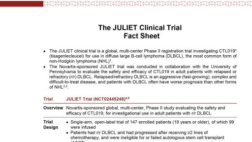 Primary Analysis Results From Novartis Pivotal Juliet