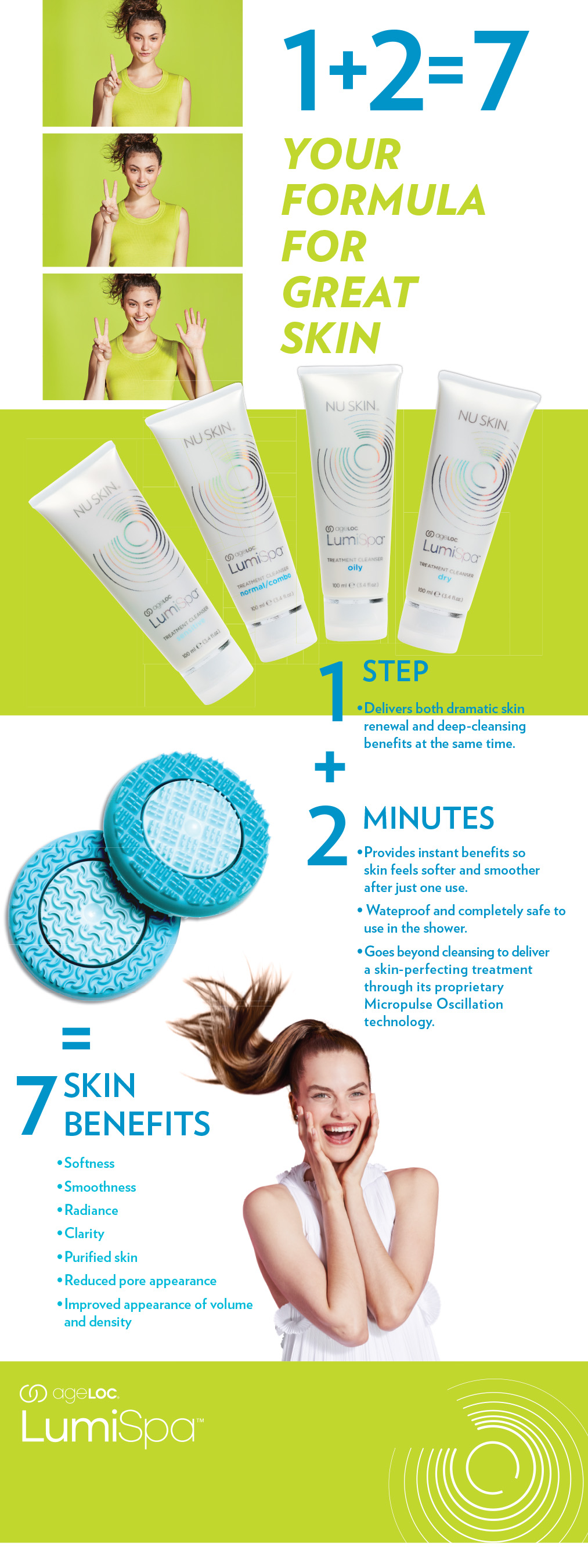 ageLOC LumiSpa from Nu Skin takes just 1 step and 2 minutes to yield 7 skin benefits