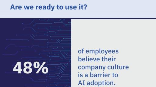 AI infographic 48% of employees believe their company culture is a barrier to AI adoption - The Harris Poll