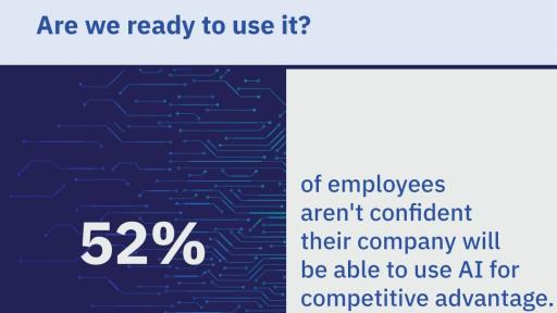 AI is coming to the workplace #2 infographic