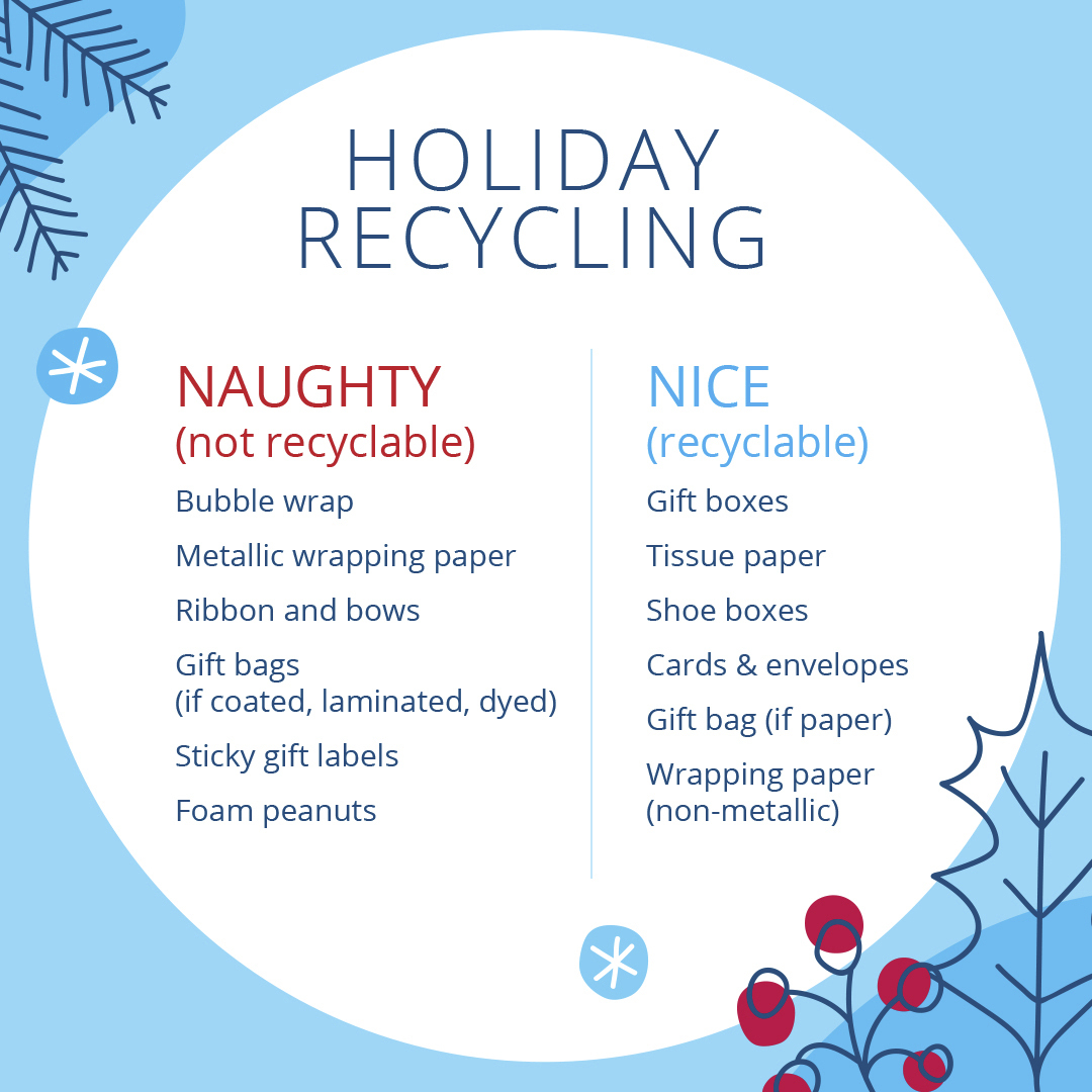 Holiday Recycling Naughty and Nice list