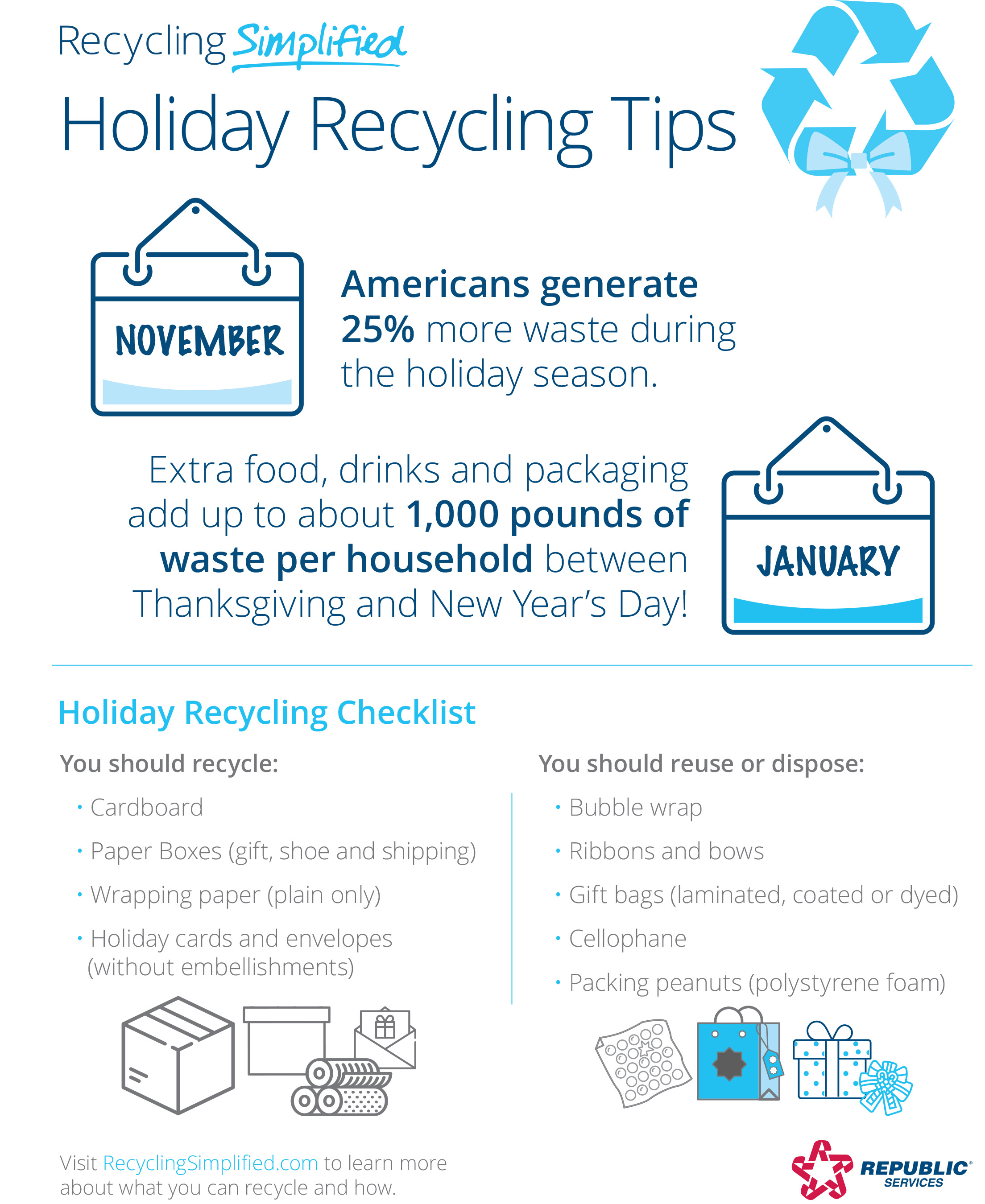 Holiday Recycling Tips Infographic