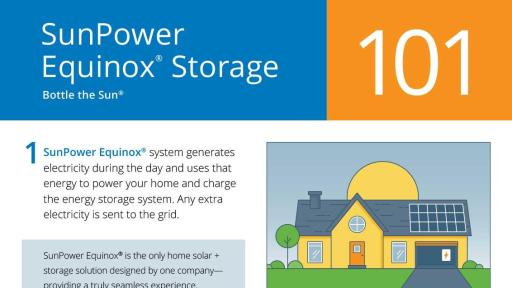 Equinox Storage works hard to maximize a homeowner's solar use, collecting excess energy in the daytime and distributing it as needed to power essential devices during an outage, reduce reliance on the grid and lower peak-time charges.