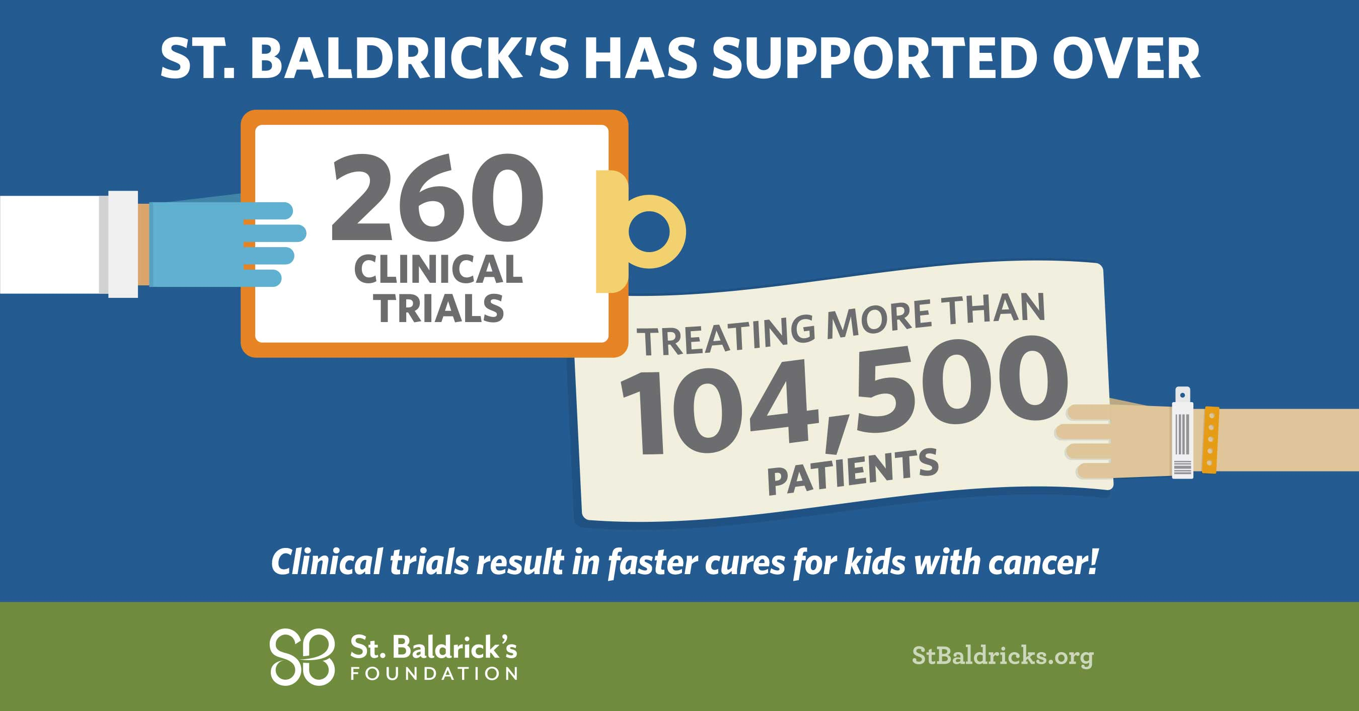While every stage of research is essential, clinical trials can result in new and improved treatments for children.