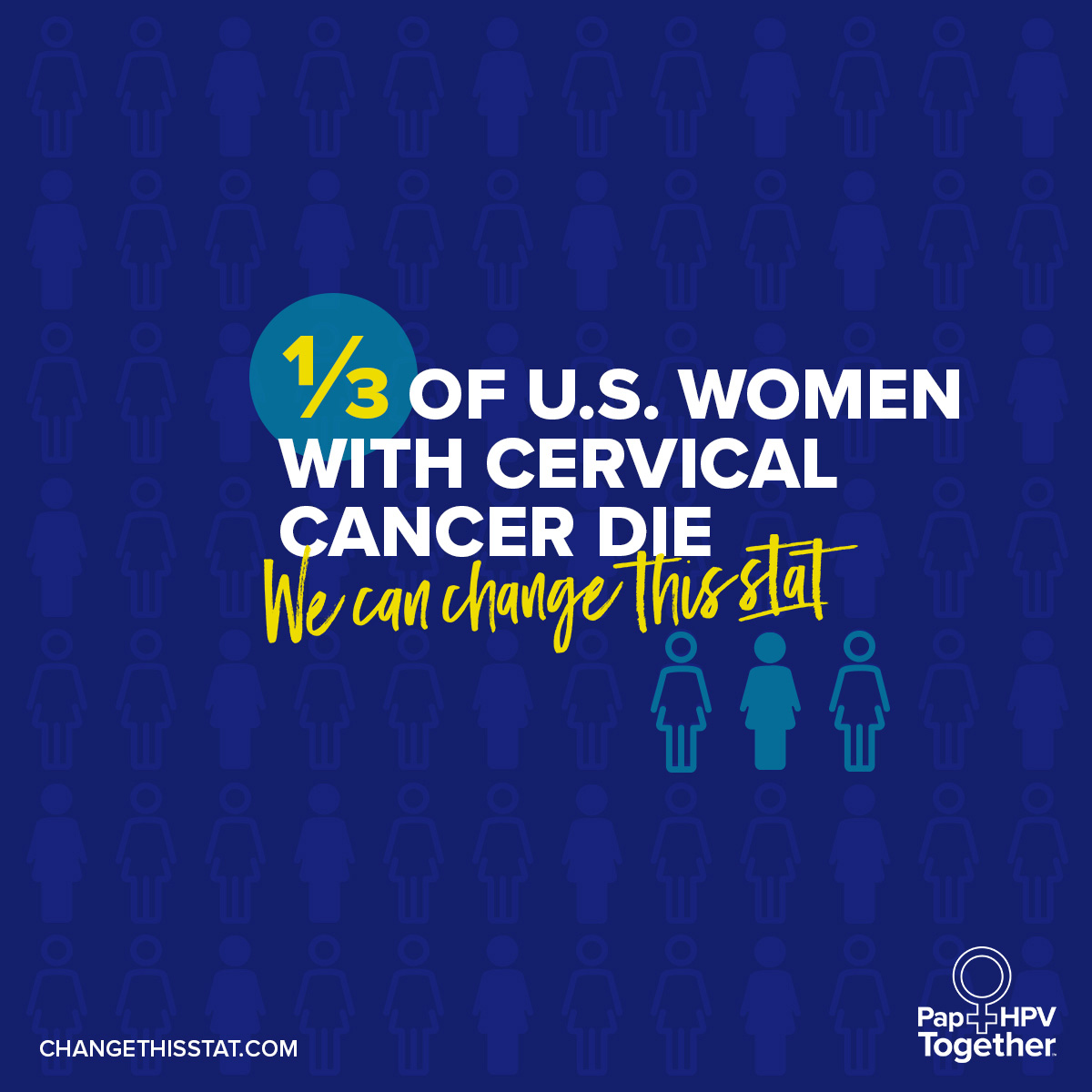Approximately 8 million U.S. women ages 21 to 65 years old reported they had not been tested for cervical cancer in the last 5 years.