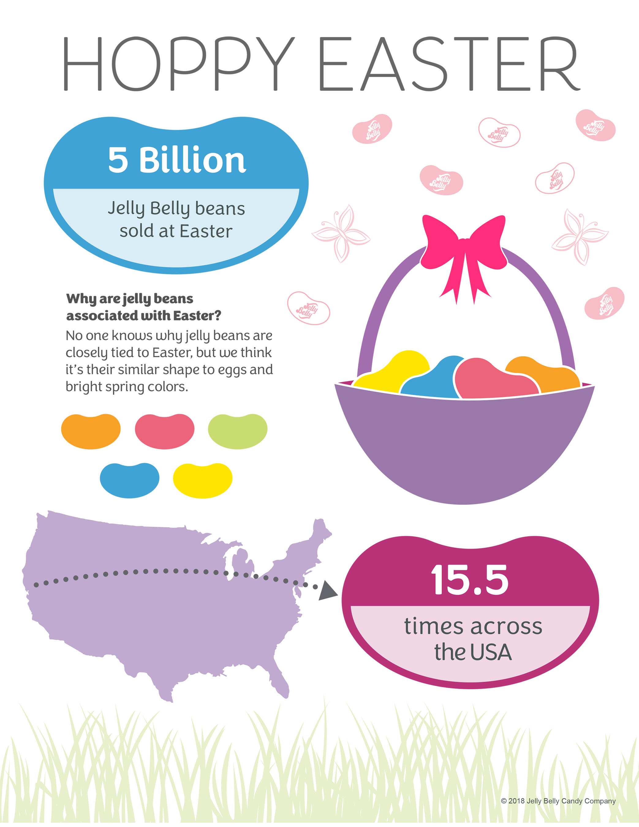 Infographic from Jelly Belly Candy Company offers insight into Easter candy and jelly beans