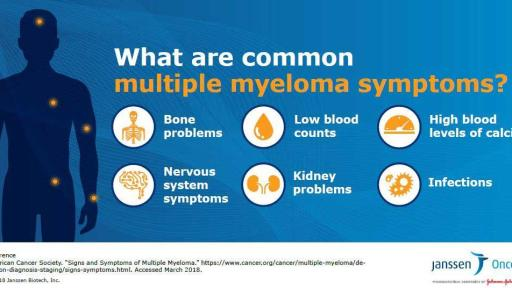 Common Multiple Myeloma Symptoms