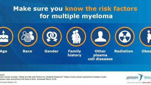 Multiple Myeloma Risk Factors