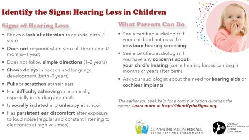 Infographic detailing the signs of hearing loss in children
