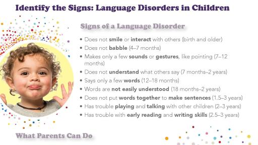 Infograhpic detailing the signs of Language Disorders in Children