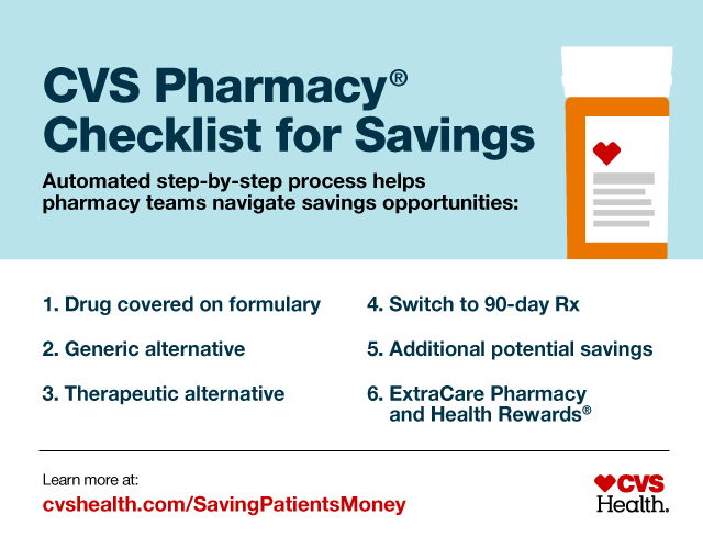 CVS Health Fights Back on High Cost Drugs by Approach to