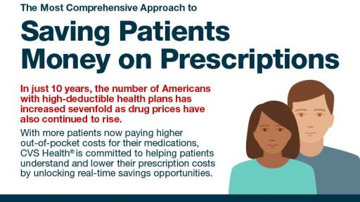 Most comprehensive approach to saving patients money on prescriptions