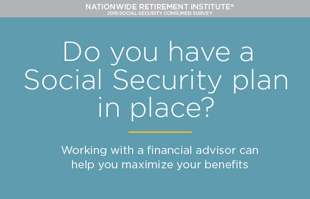 Do you have a Social Security plan in place?