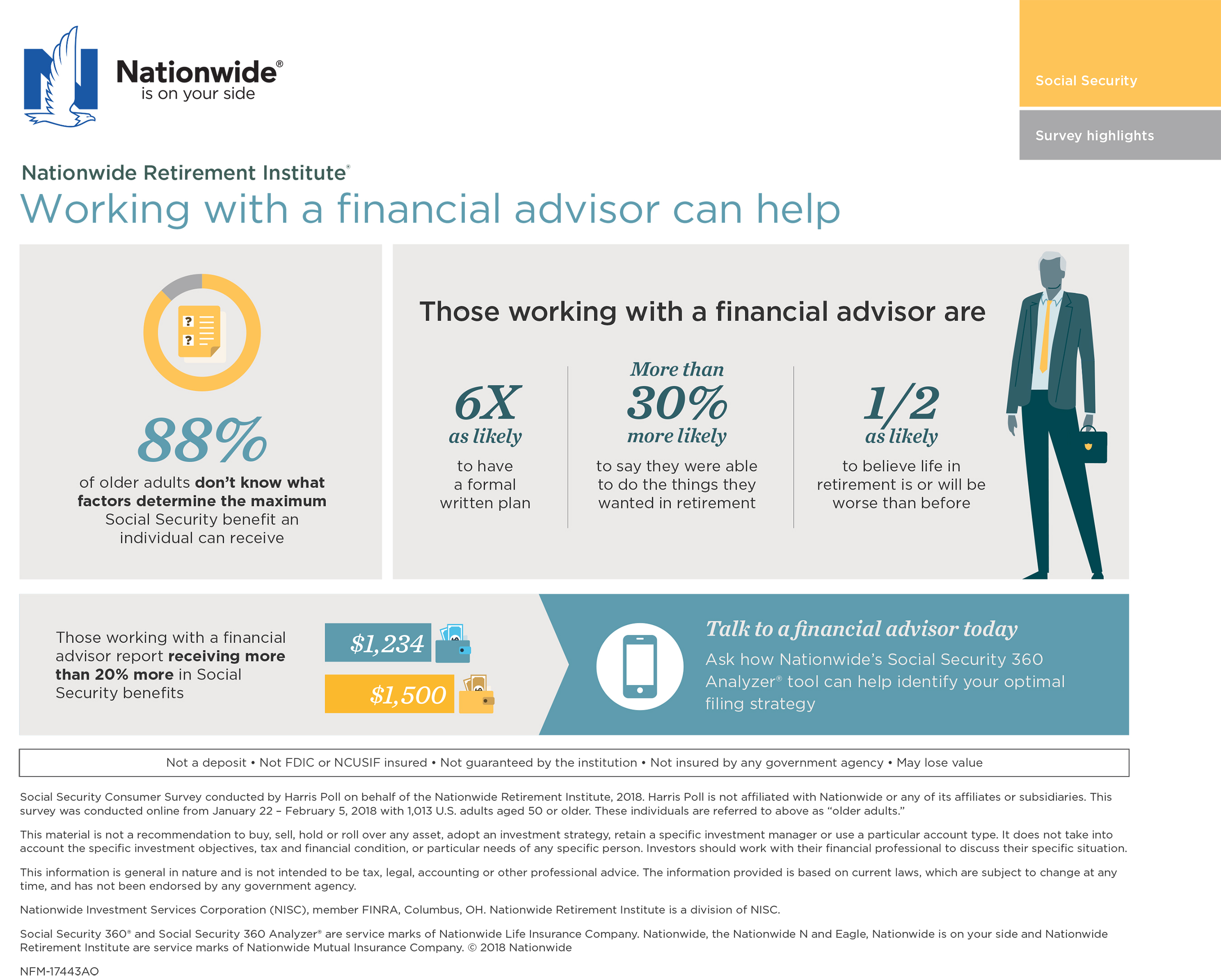 Working with a financial advisor can help