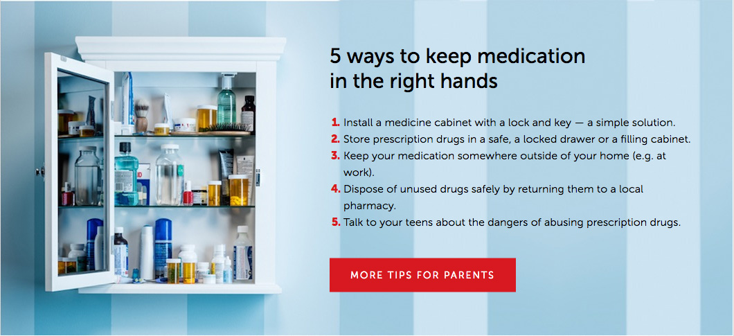 5 Ways to Keep Medication in the Rights Hands Graphic