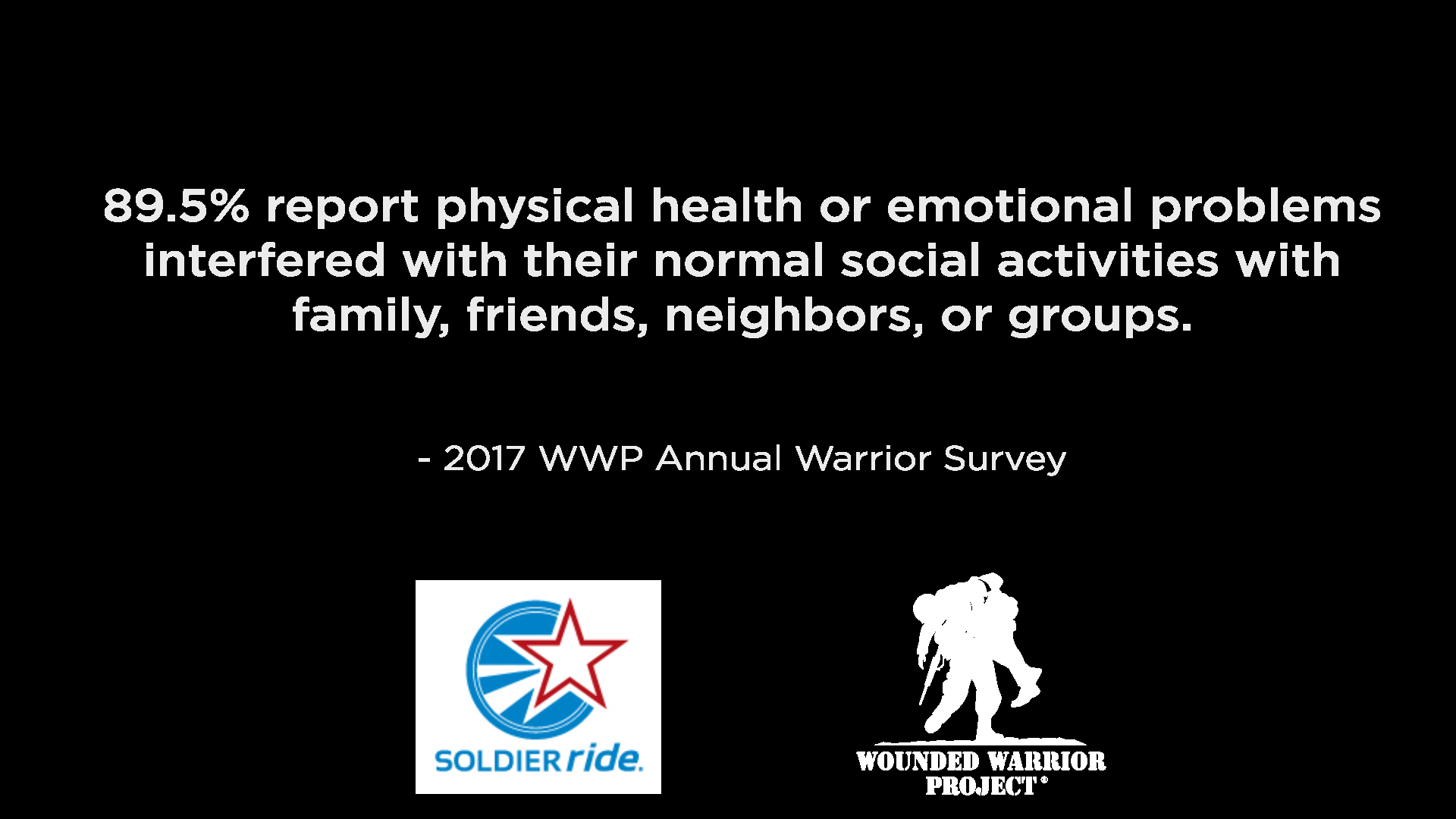 WWP Alumni Wellbeing Stat – Report on the mental and physical well being of WWP Alumni