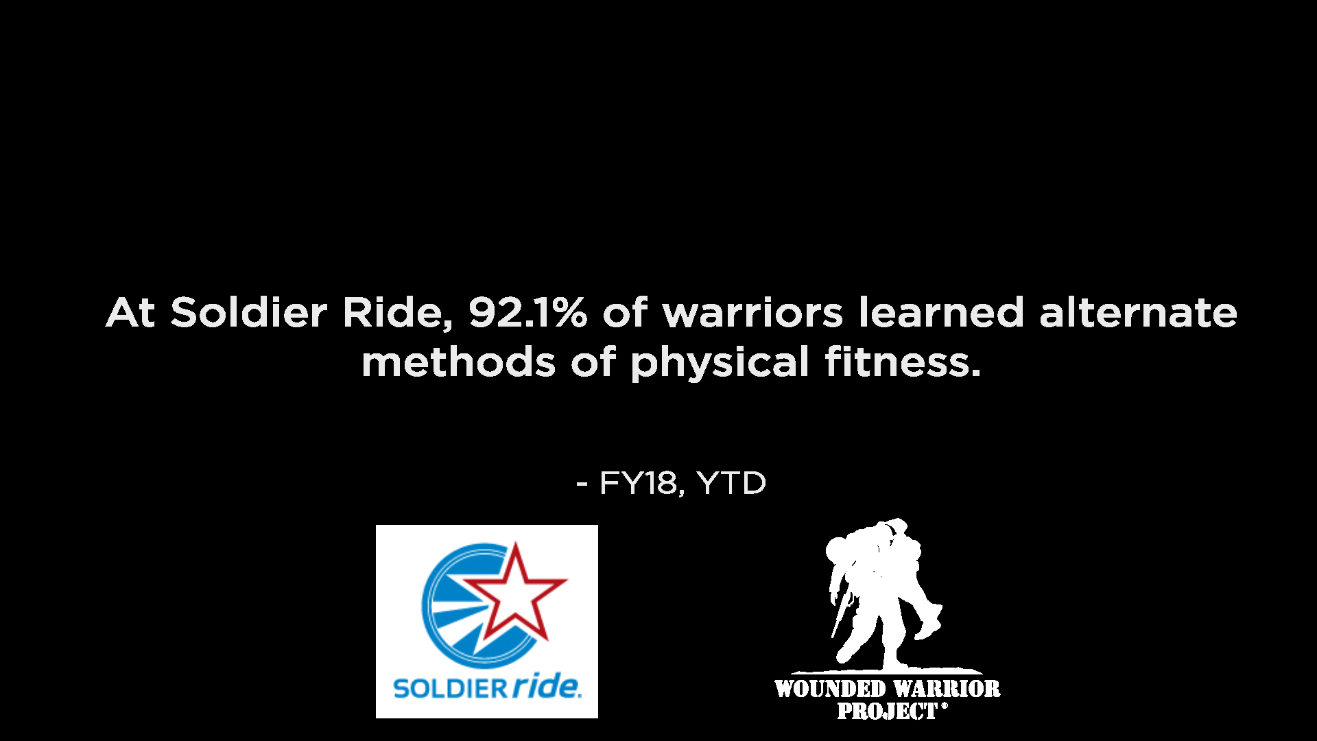 Warrior Physical Fitness Awareness – Report on educating warriors on various methods of physical fitness gained through Soldier Ride.