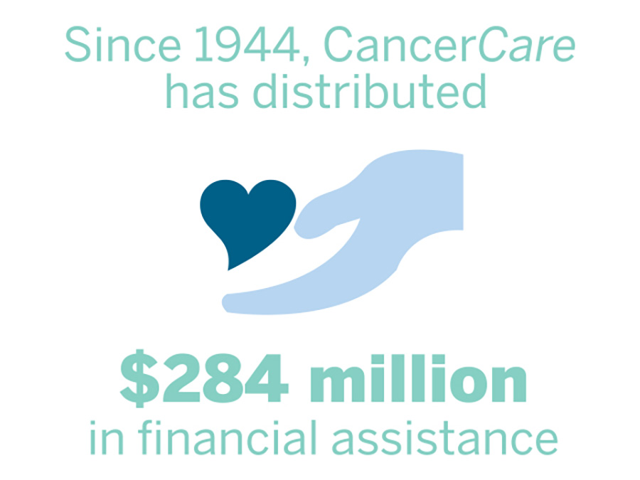 CancerCare has distributed $284 million in financial assistance over the last 75 years
