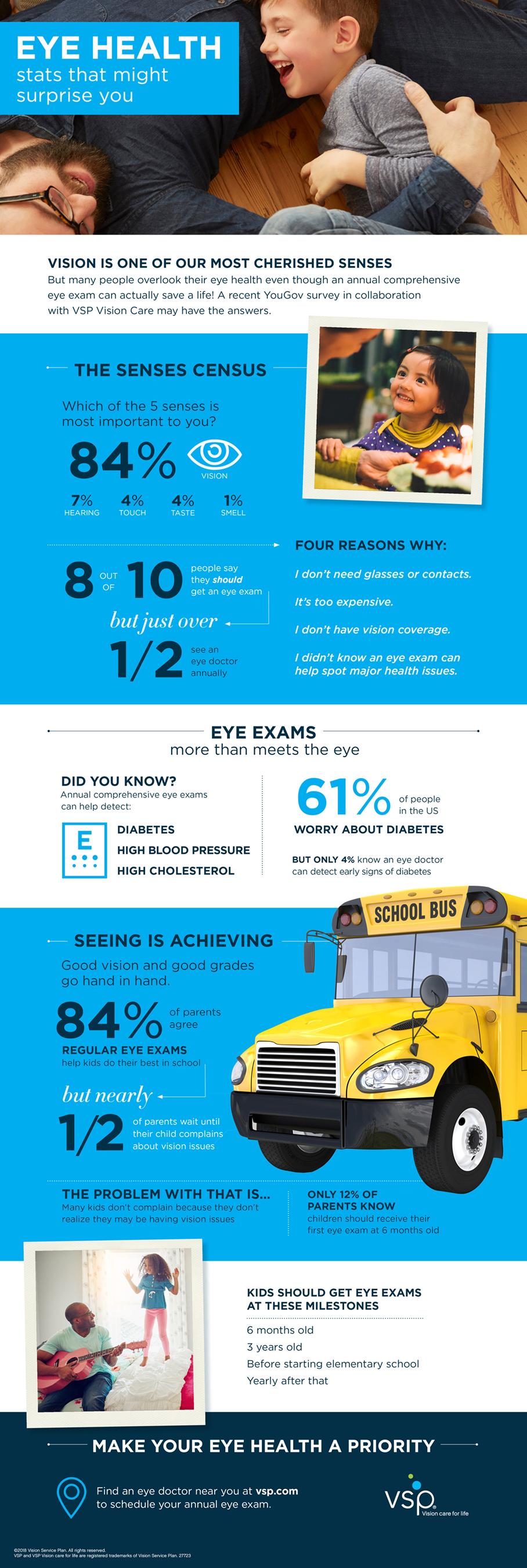 Key Survey Findings