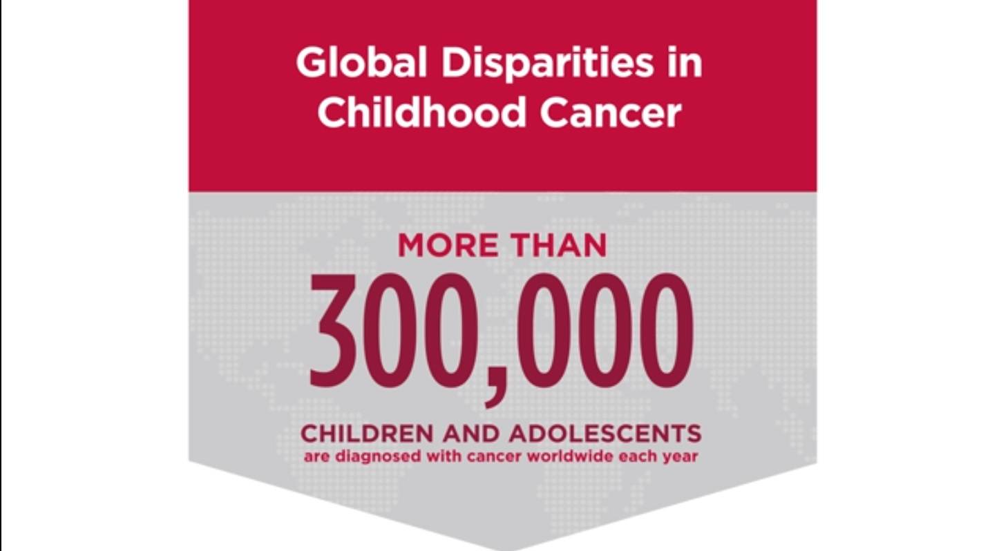 This animated infographic details the impact of childhood cancer in low- and middle-income countries and elements of childhood cancer care worldwide that this partnership seeks to positively impact.