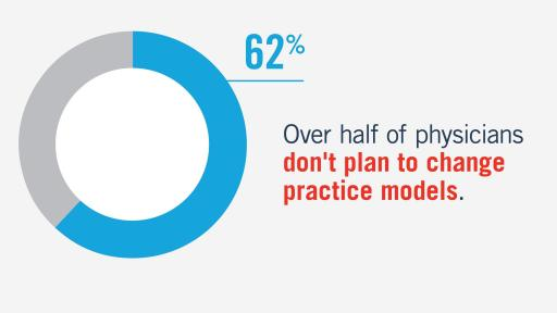 Over half of physicians don't plan to change practice models