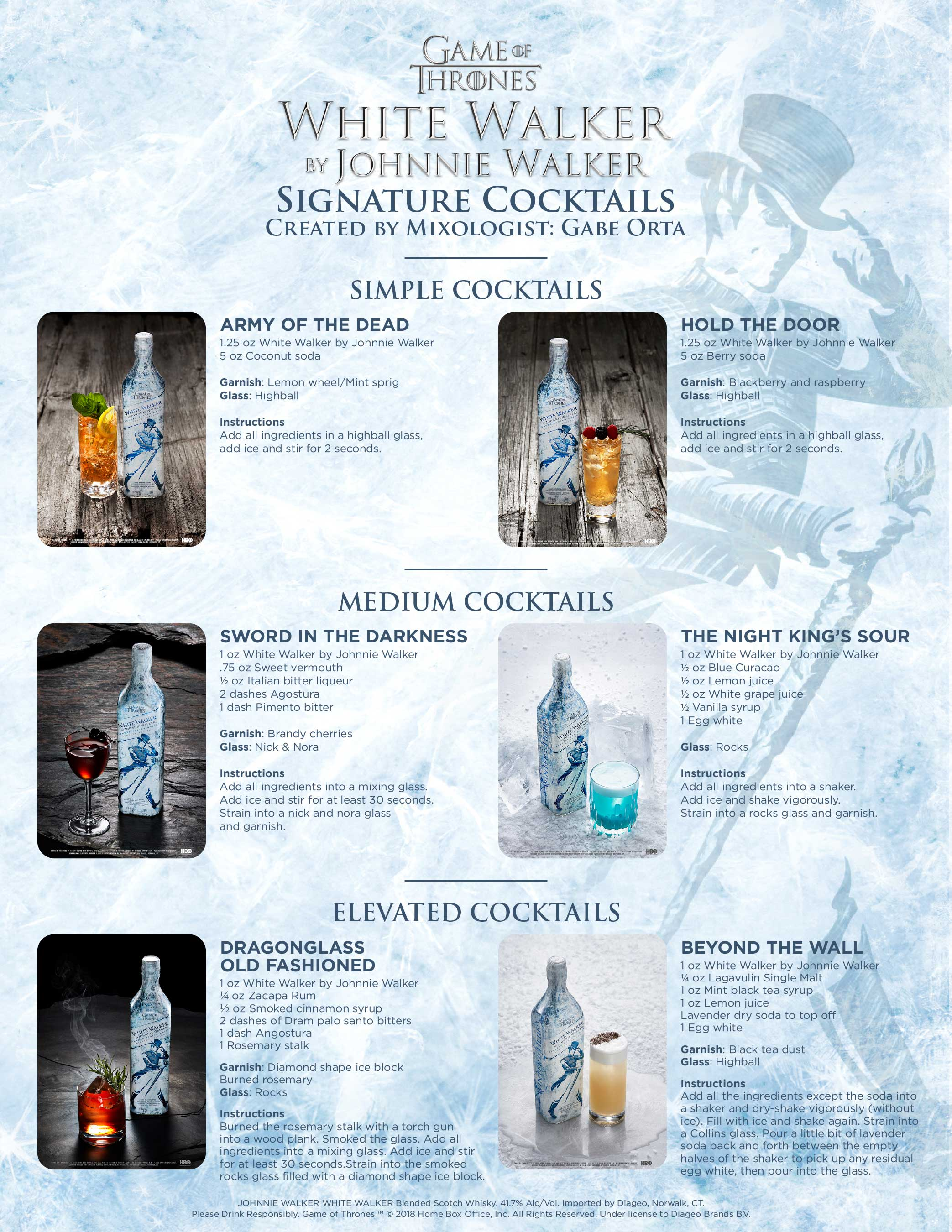 Specialty White Walker by Johnnie Walker cocktail recipes created by Mixologist Gabe Orta