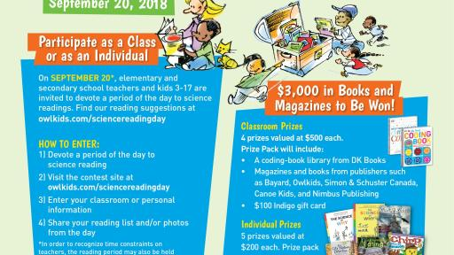 National Science Day Reading Contest Overview infographic