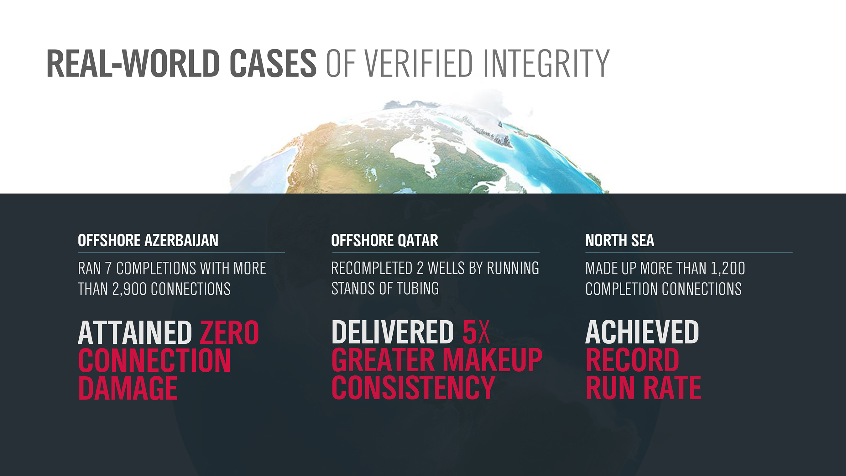 Real-World Cases Of Verified Integrity