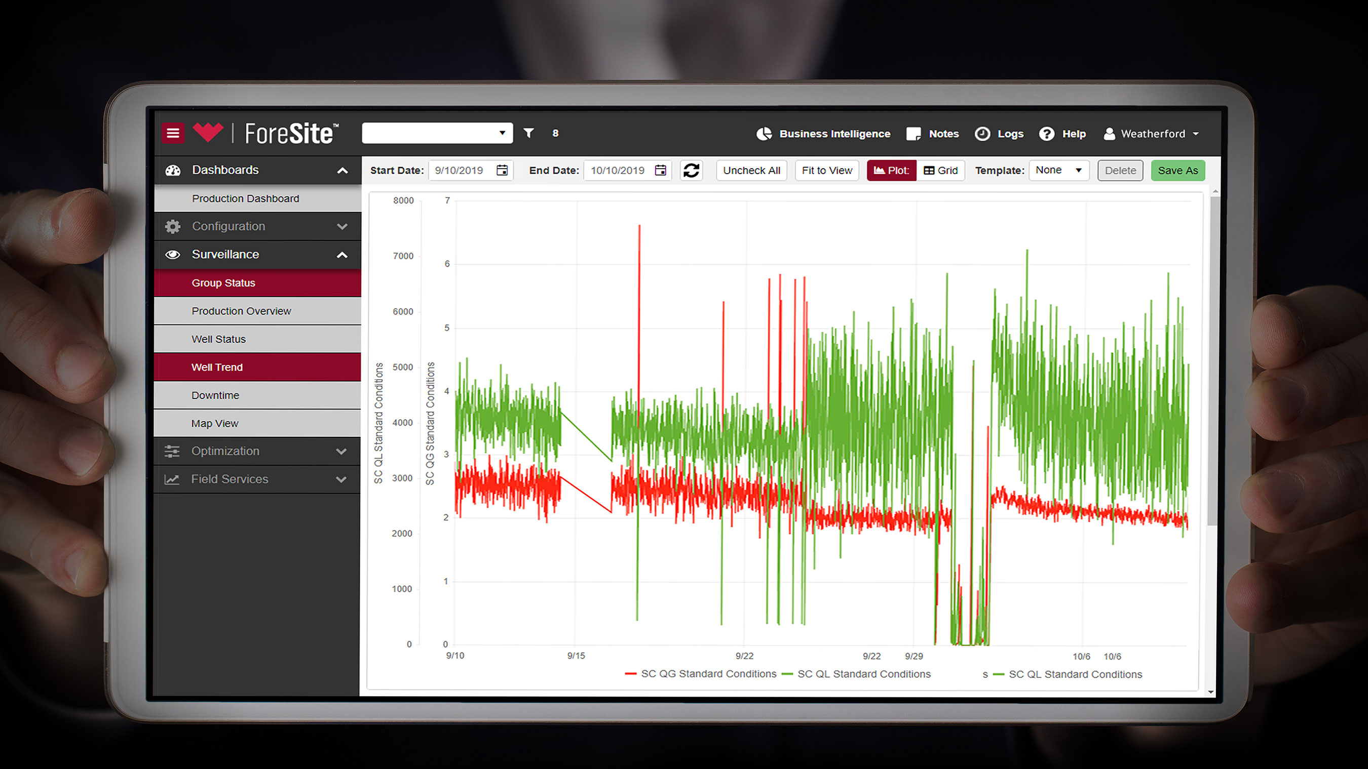 Intuitive dashboards display real-time flow data to reveal true reservoir behavior from any tablet or smartphone, anywhere in the world.