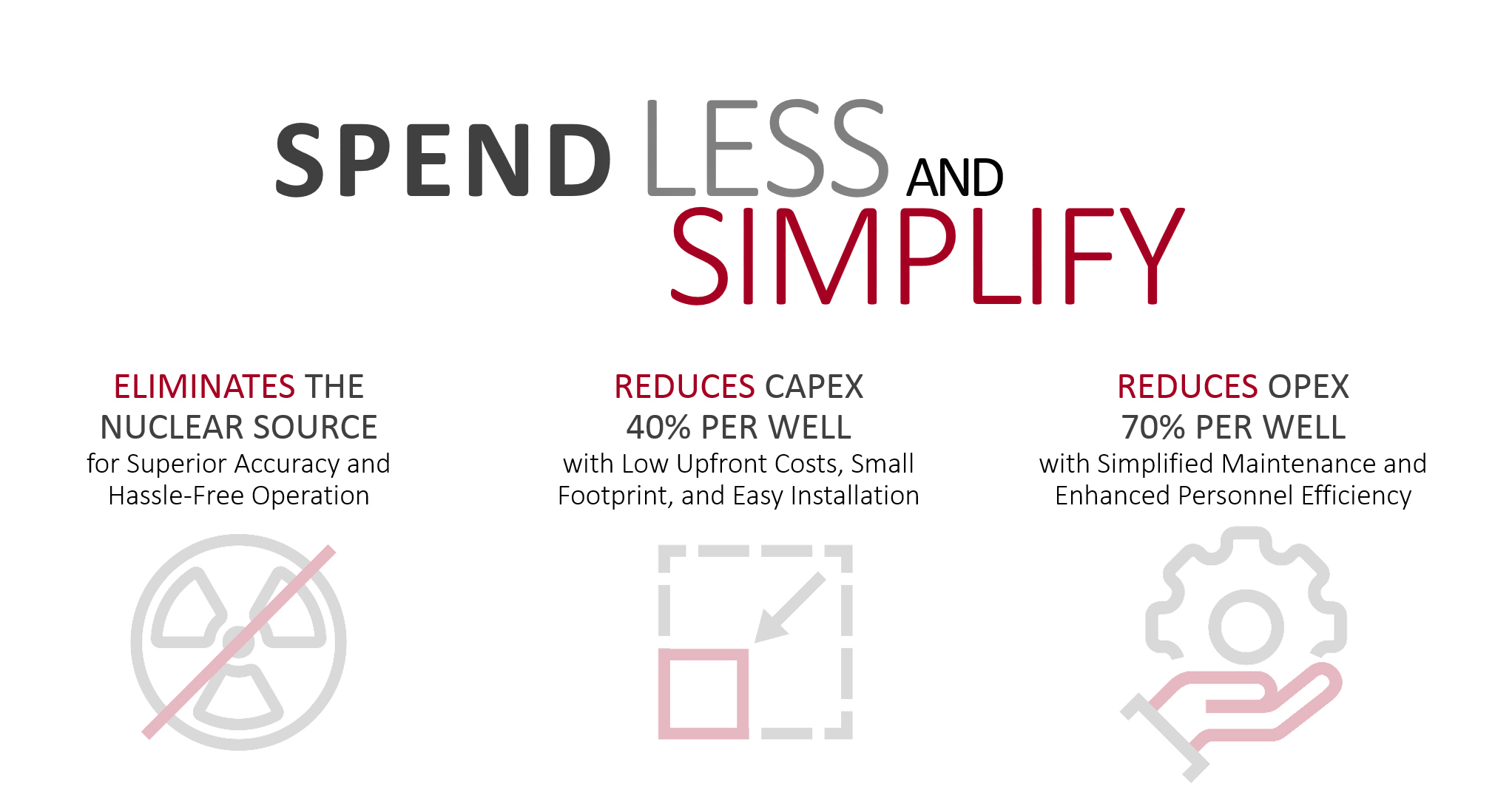 Spend less and simplify