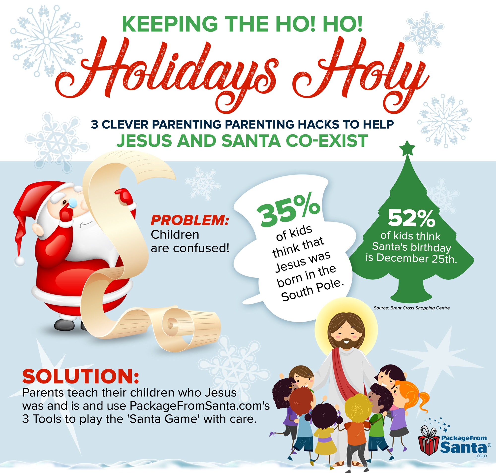 3 Clever Tools To Help Jesus & Santa Co-Exist