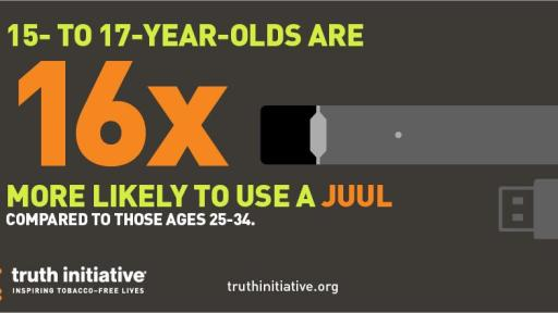 Young Teens 16x More Likely To JUUL