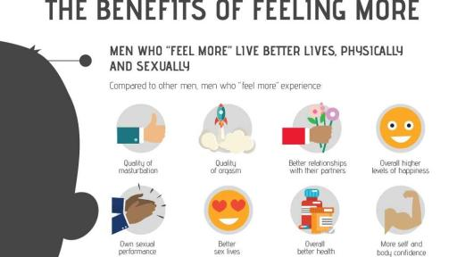 The Benefits of Feeling More, from the TENGA 2018 Global Self-Pleasure Report