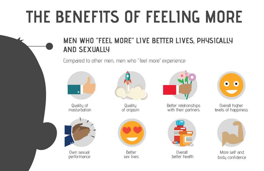 The Benefits of Feeling More, from the TENGA 2018 Global Self-Pleasure Report