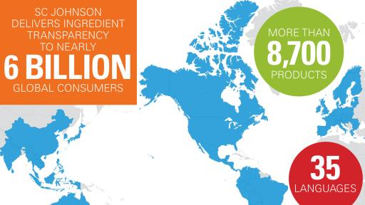 SC Johnson's global ingredient transparency.
