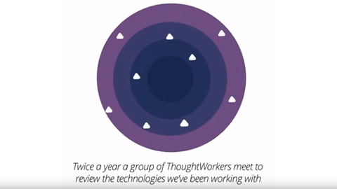 ThoughtWorks Technology Radar highlights Kotlin and