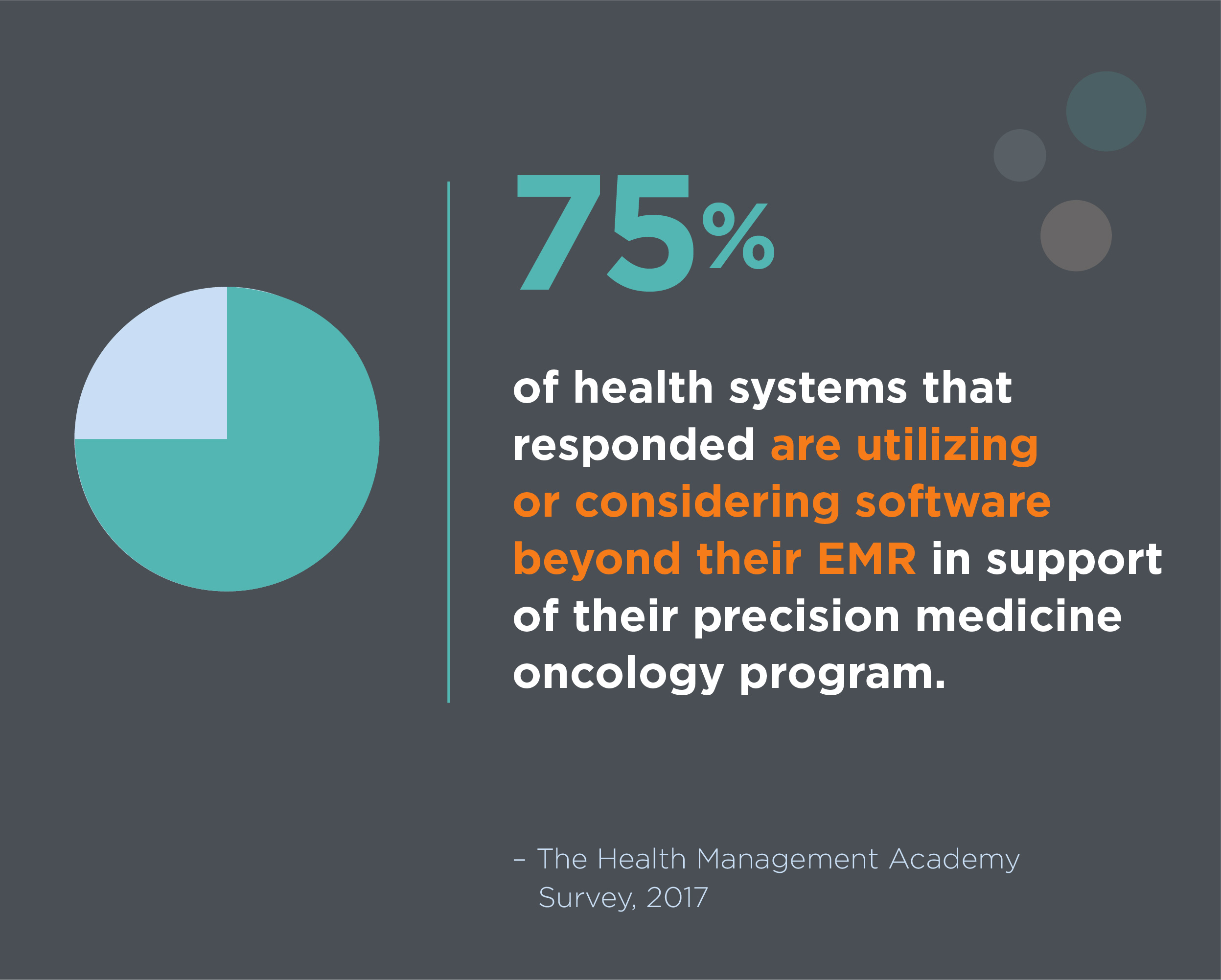 Software and technology solutions will play a critical role in realizing the full potential of precision medicine in cancer care.