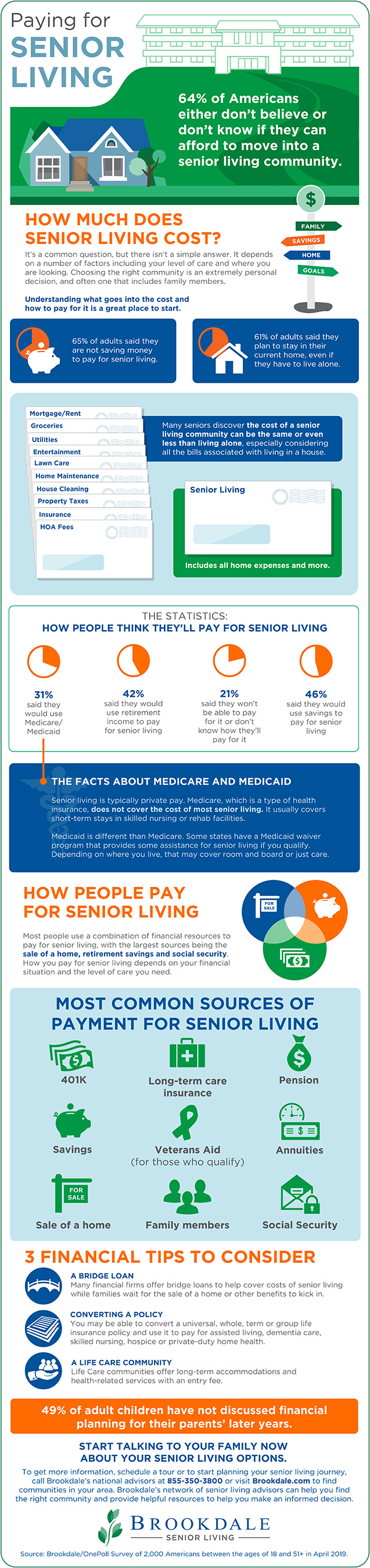 Get a better understanding of how to pay for senior living, including a few tips to manage costs.