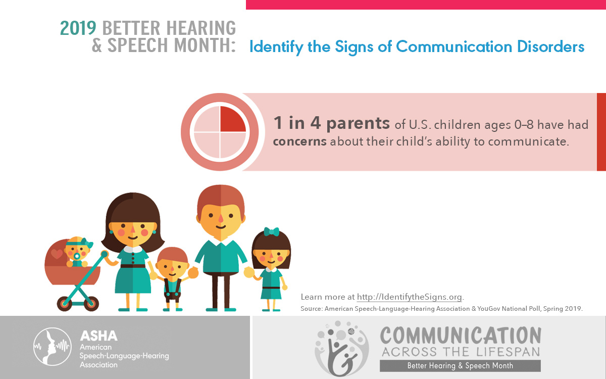 Identify the Signs of Communication Disorders