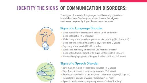 Signs of Communication Disorders
