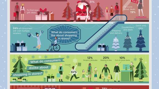 InComm's 2019 Holiday Shopping Index instagram