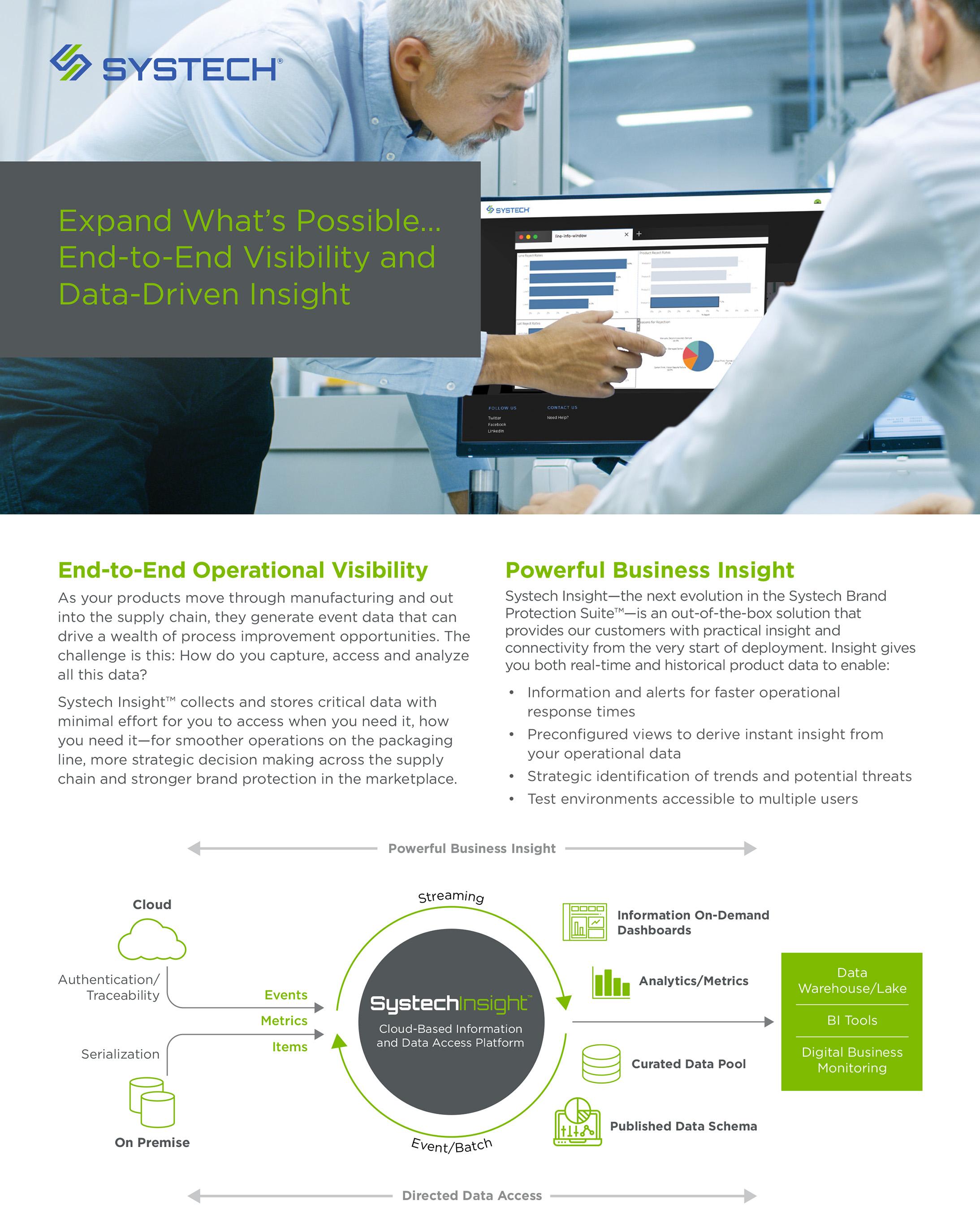 Systech Insight Datasheet