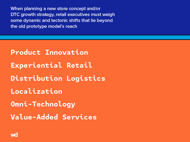 Six Elements of Retail Growth