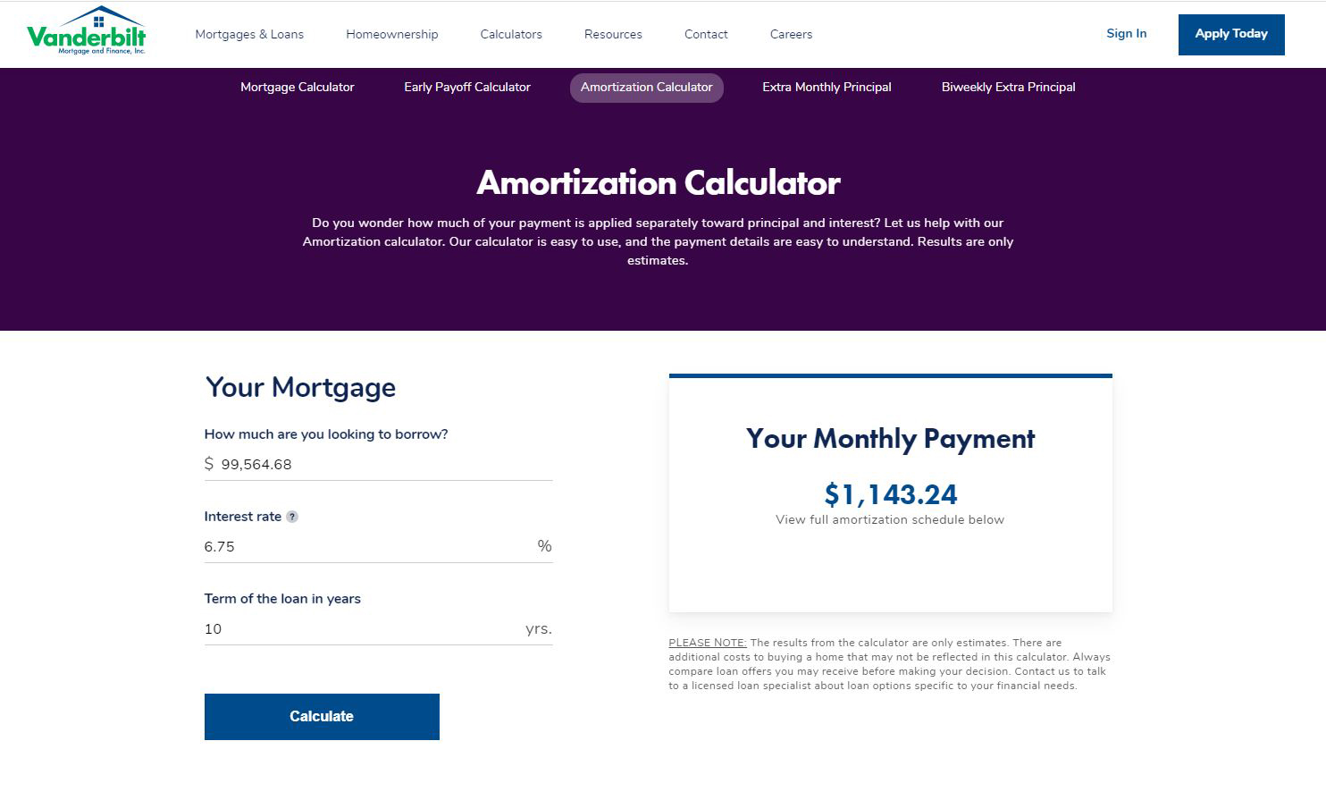 Multiple mortgage calculators help current or future home buyers make sound financial decisions.