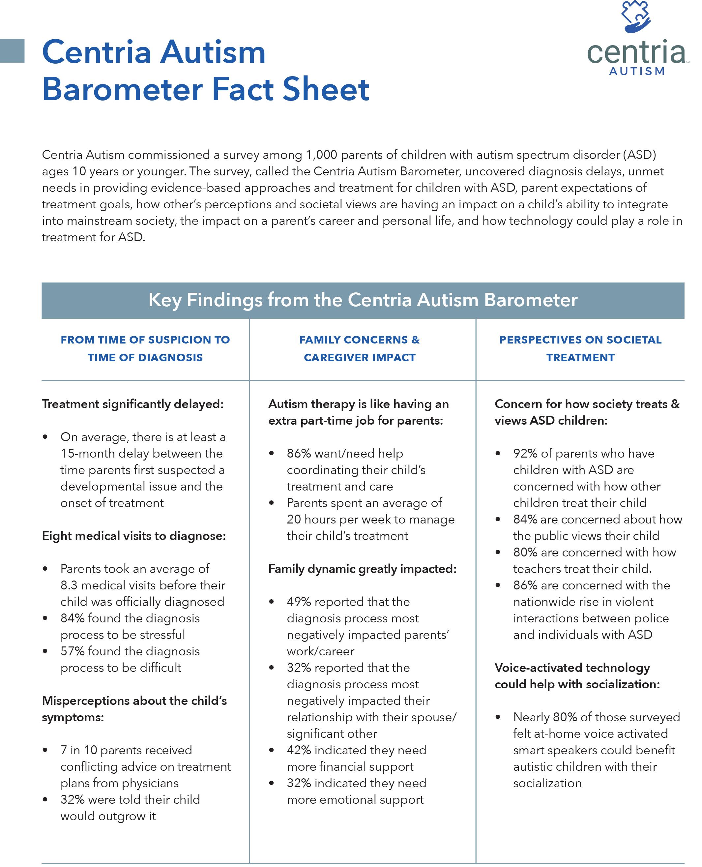 About Centria Autism Barometer