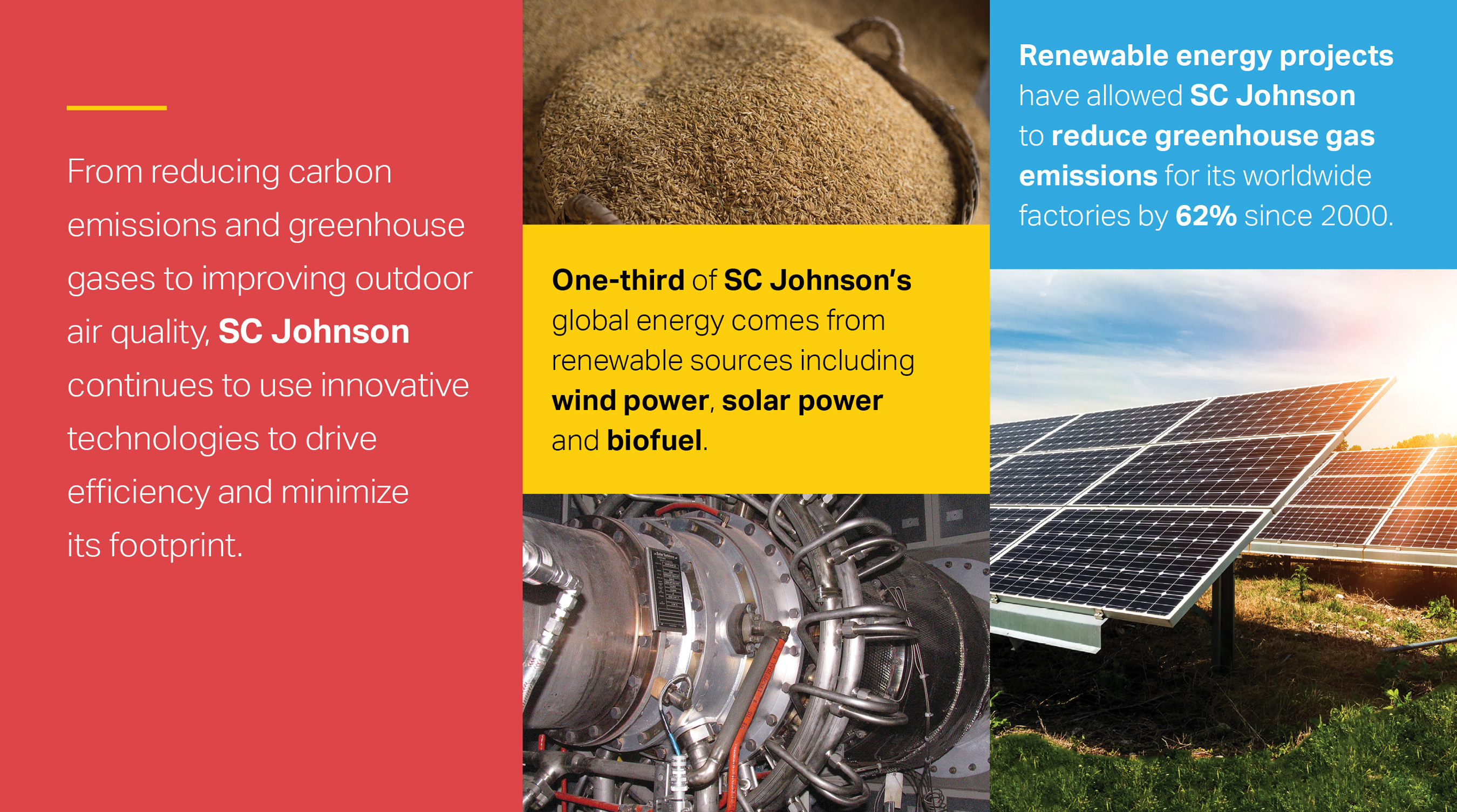 SC Johnson uses innovative technologies to drive efficiency and minimize its footprint.