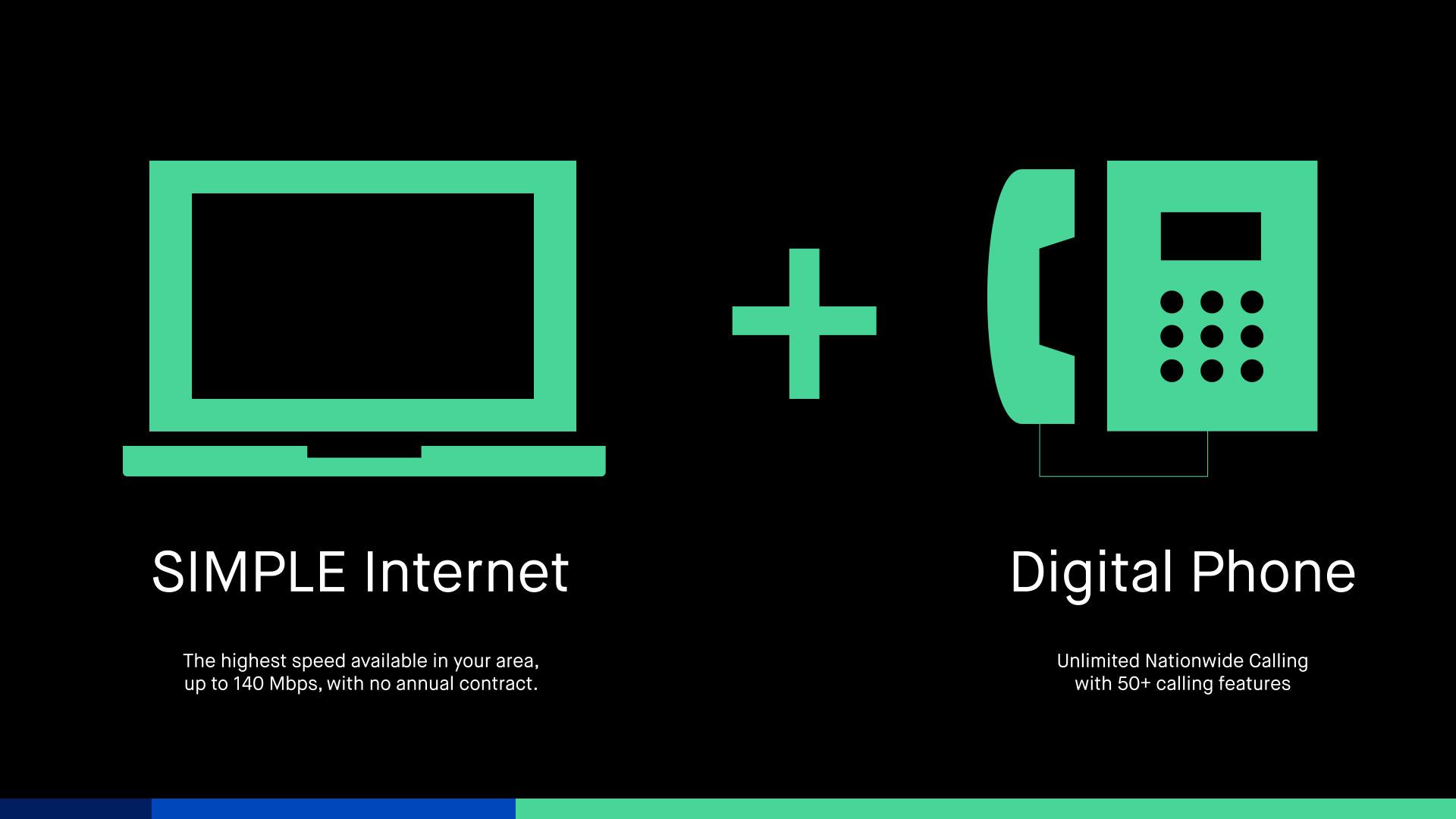 Bundled Internet + Digital Phone = SIMPLE