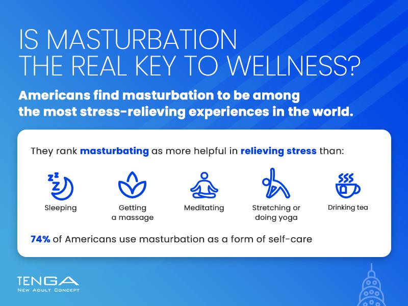 Is Masturbation The Real Key To Wellness?