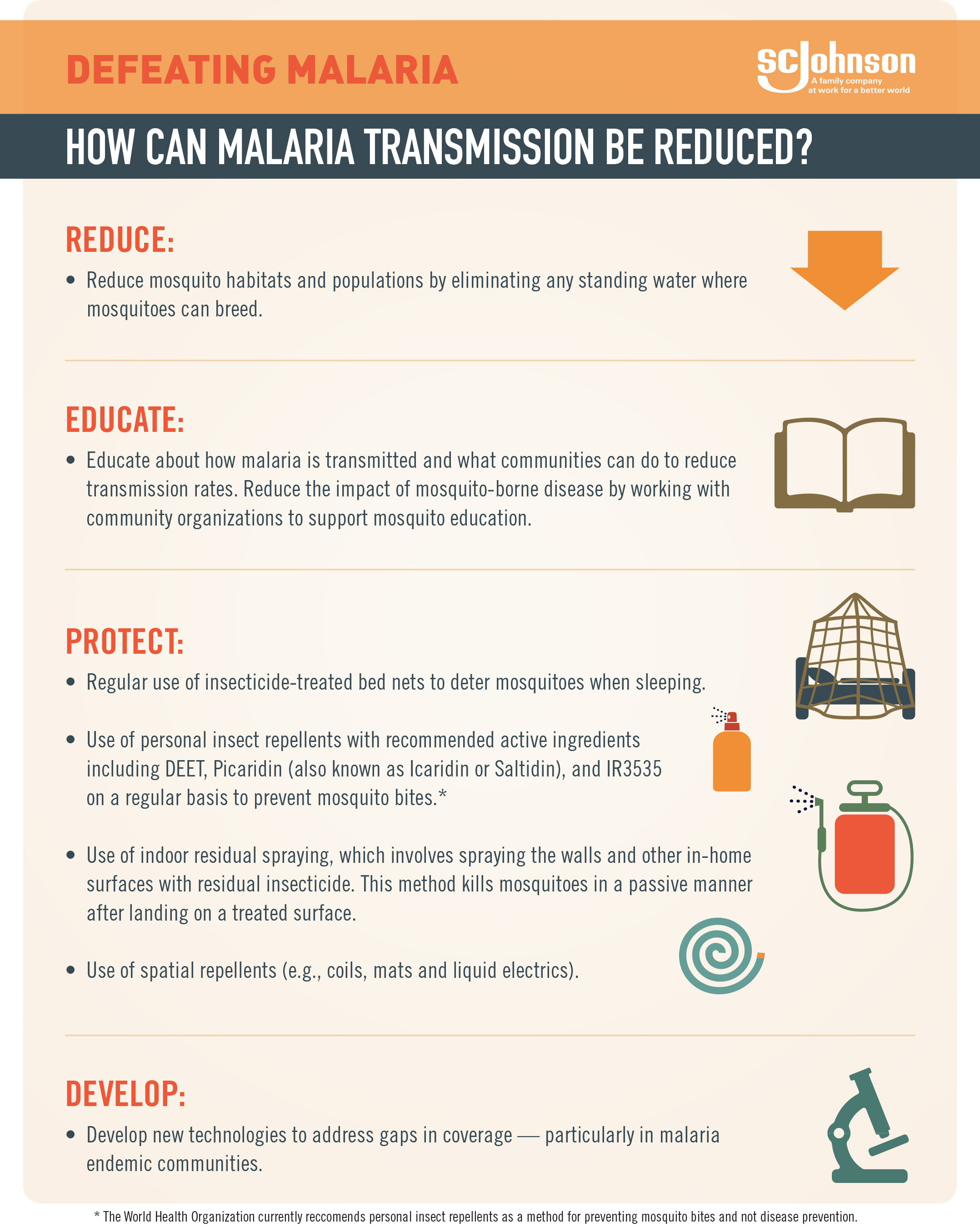 Defeating Malaria Fact Sheet